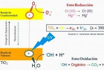 Conferencia sobre descontaminación de aguas mediante oxidación avanzada