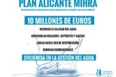 Plan Alicante MIHRA