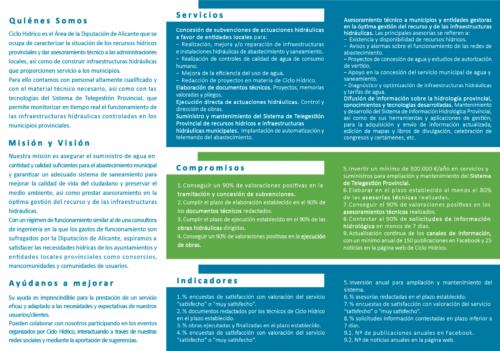 Carta Servicios 2020_interior